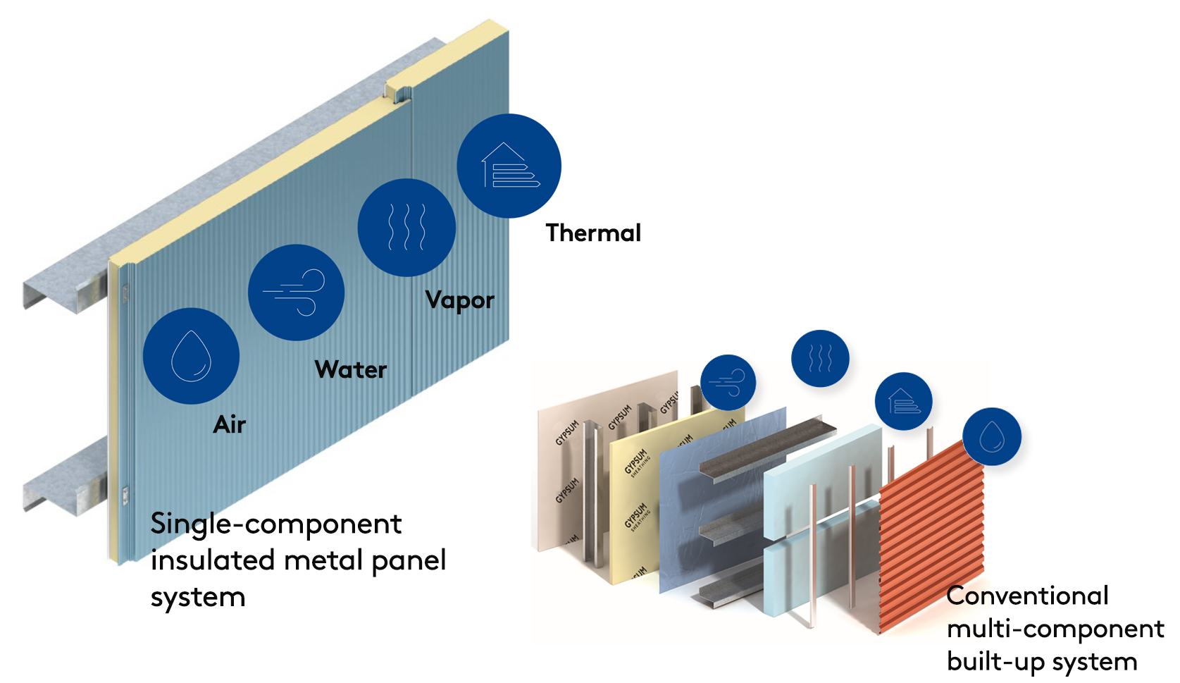 thermal-barriers